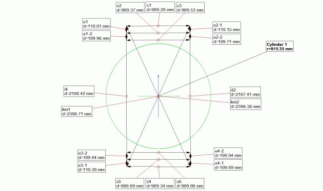 Mjerenje i kontrola geometrije mosta