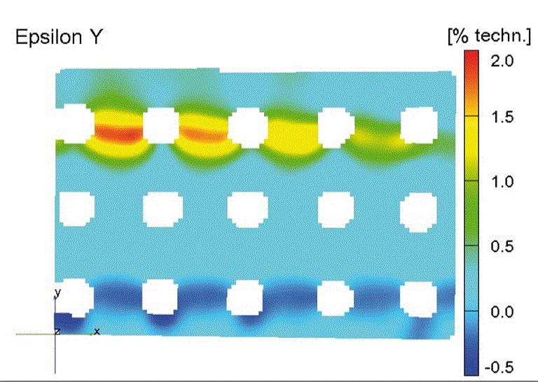 zakovičasti spoj - mjerenje deformacija